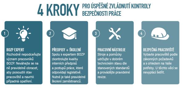 info_BOZP_clanek_web